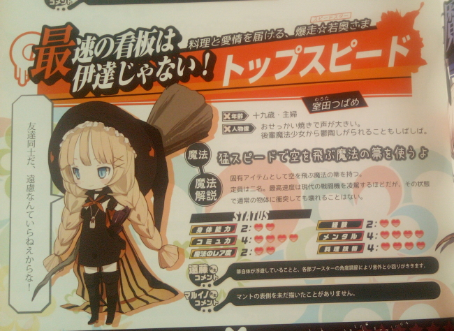 maruino Asari Endou Characters Fanbook Top Speed